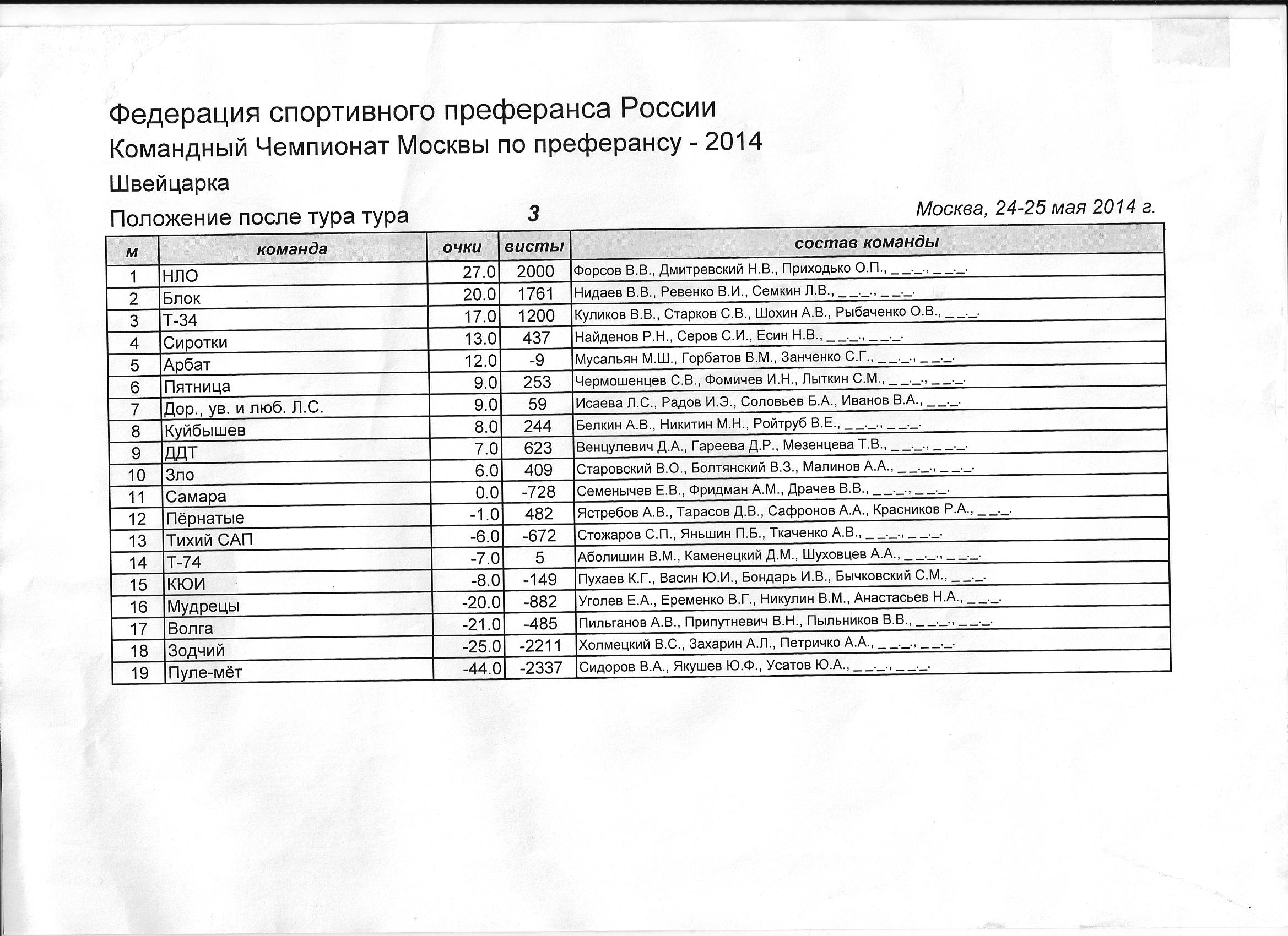 http://sa.uploads.ru/CdZ1O.png
