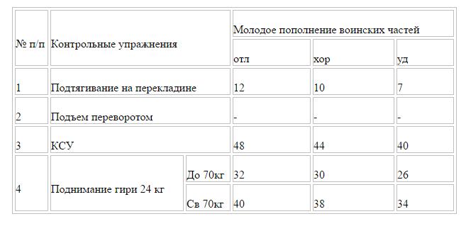 http://sa.uploads.ru/I4Xz1.png