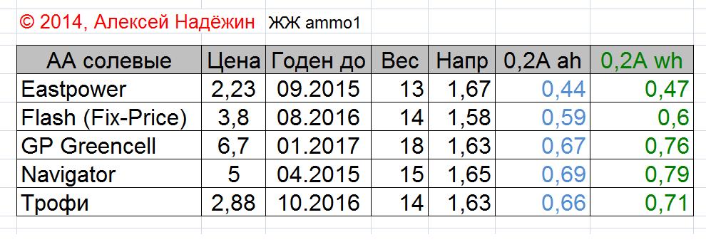 http://sa.uploads.ru/a2JqI.png