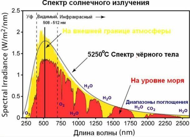 http://sa.uploads.ru/e7CUf.jpg