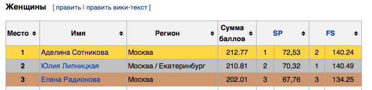 http://sa.uploads.ru/lh4wX.png