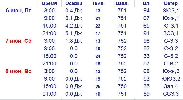 http://sa.uploads.ru/sDHcW.jpg