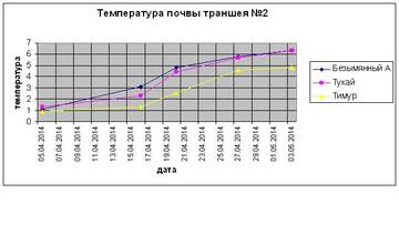 http://sa.uploads.ru/t/03YOz.jpg