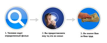 http://sa.uploads.ru/t/2RQ4A.png