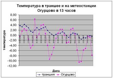 http://sa.uploads.ru/t/FcnOs.jpg