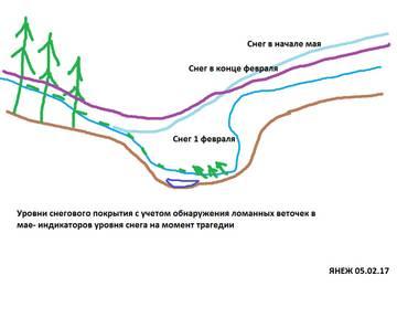 http://sa.uploads.ru/t/IbB7S.jpg