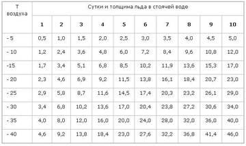 http://sa.uploads.ru/t/LvmFr.jpg