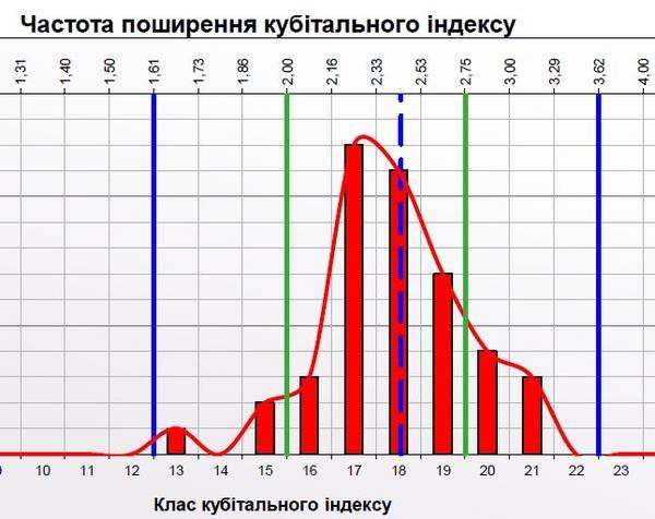http://sa.uploads.ru/t/OkDbo.jpg