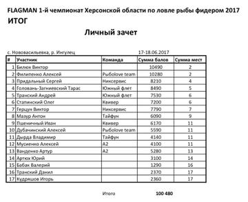 http://sa.uploads.ru/t/Pm92W.png
