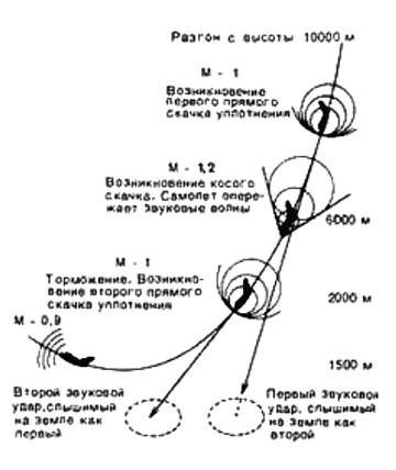 http://sa.uploads.ru/t/WmKJG.png