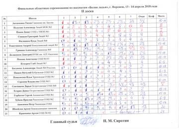 http://sa.uploads.ru/t/e8orS.jpg
