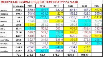 http://sa.uploads.ru/t/eacIP.jpg