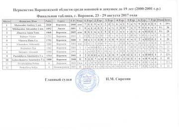 http://sa.uploads.ru/t/gy3bo.jpg