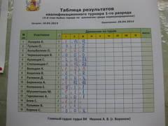 http://sa.uploads.ru/t/jh1xS.jpg