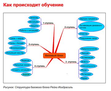 http://sa.uploads.ru/t/nveDy.png
