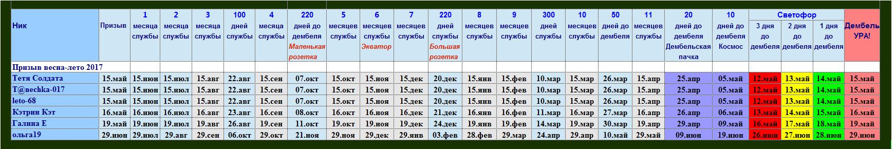 http://sa.uploads.ru/uLIjb.png