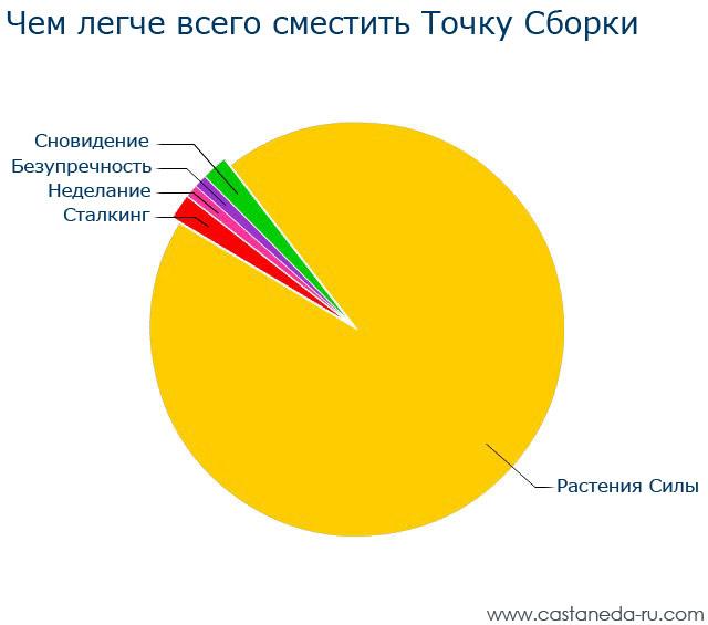 http://sa.uploads.ru/xOgrU.jpg