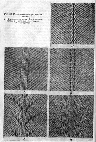 Разные виды вязания реглана для детской одежды