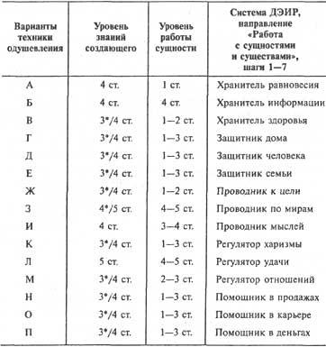 http://sa.uploads.ru/2havX.jpg