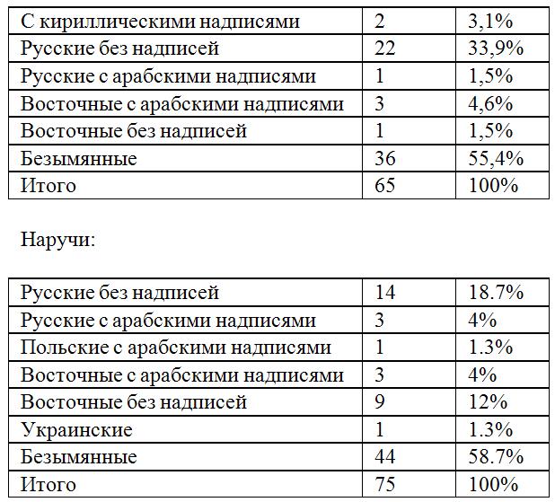 http://sa.uploads.ru/Q7syC.png