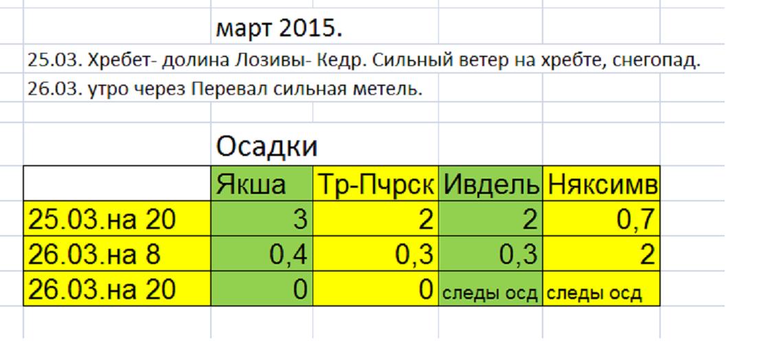 http://sa.uploads.ru/a57fG.png