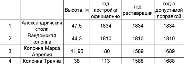 http://sa.uploads.ru/osgL2.jpg