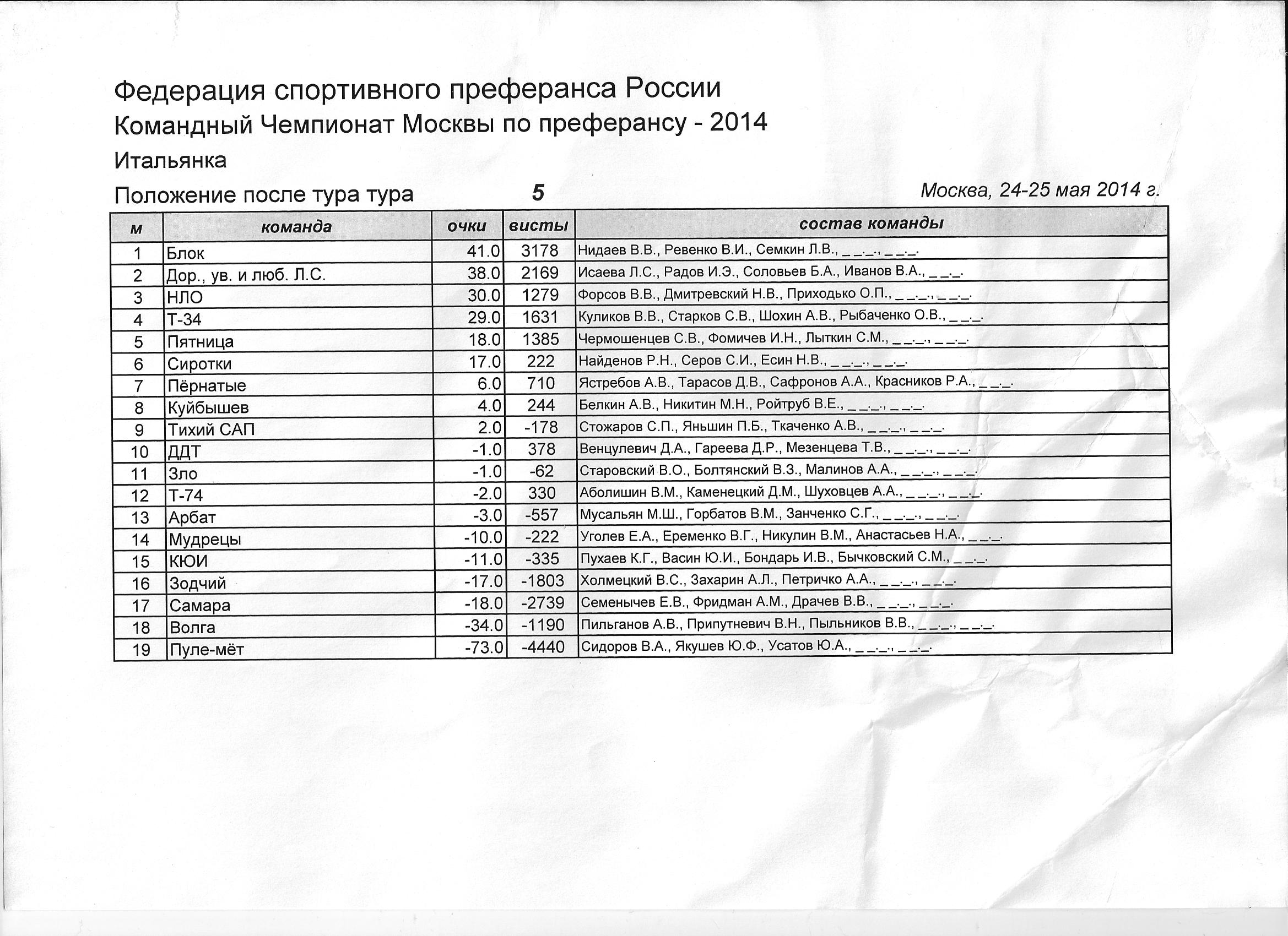 http://sa.uploads.ru/rHfCE.png